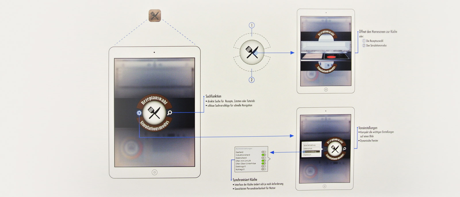 Interaktionsdesign_Mappenschule_Mappenkurs_Webdesign_talentstudio